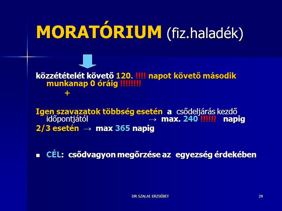 DR SZALAI ERZSÉBET29 MORATÓRIUM (fiz.haladék) közzétételét követő 120. !!!! napot követő második munkanap 0 óráig !!!!!!!! + Igen szavazatok többség e