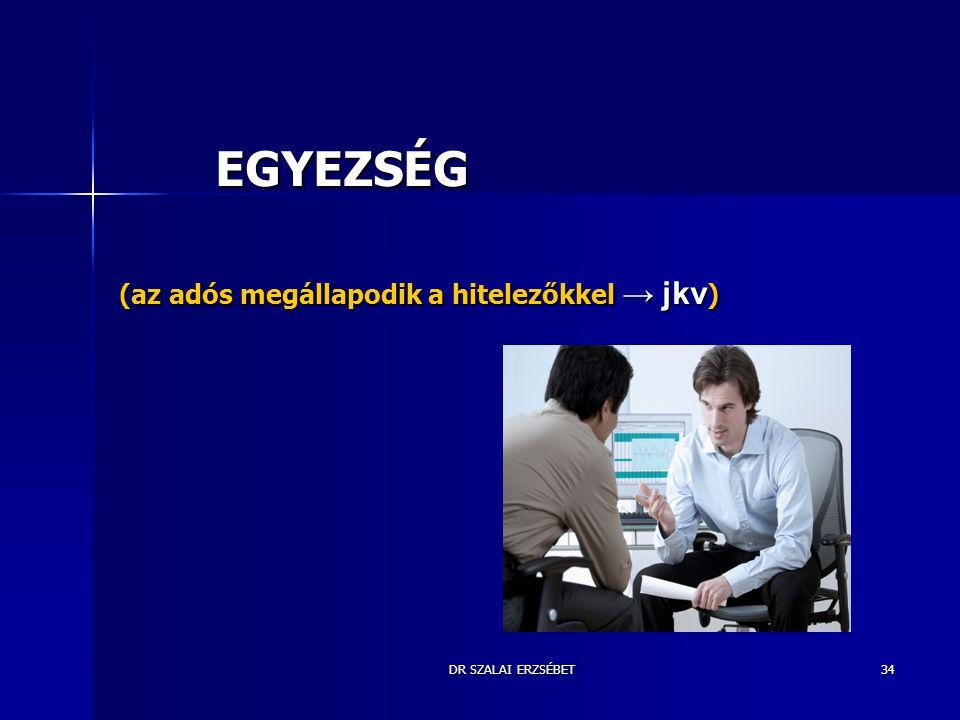 DR SZALAI ERZSÉBET34 EGYEZSÉG (az adós megállapodik a hitelezőkkel → jkv )