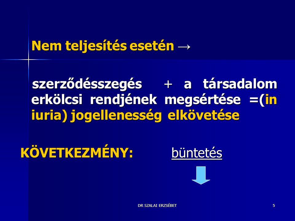 DR SZALAI ERZSÉBET5 Nem teljesítés esetén → szerződésszegés + a társadalom erkölcsi rendjének megsértése =(in iuria) jogellenesség elkövetése szerződé