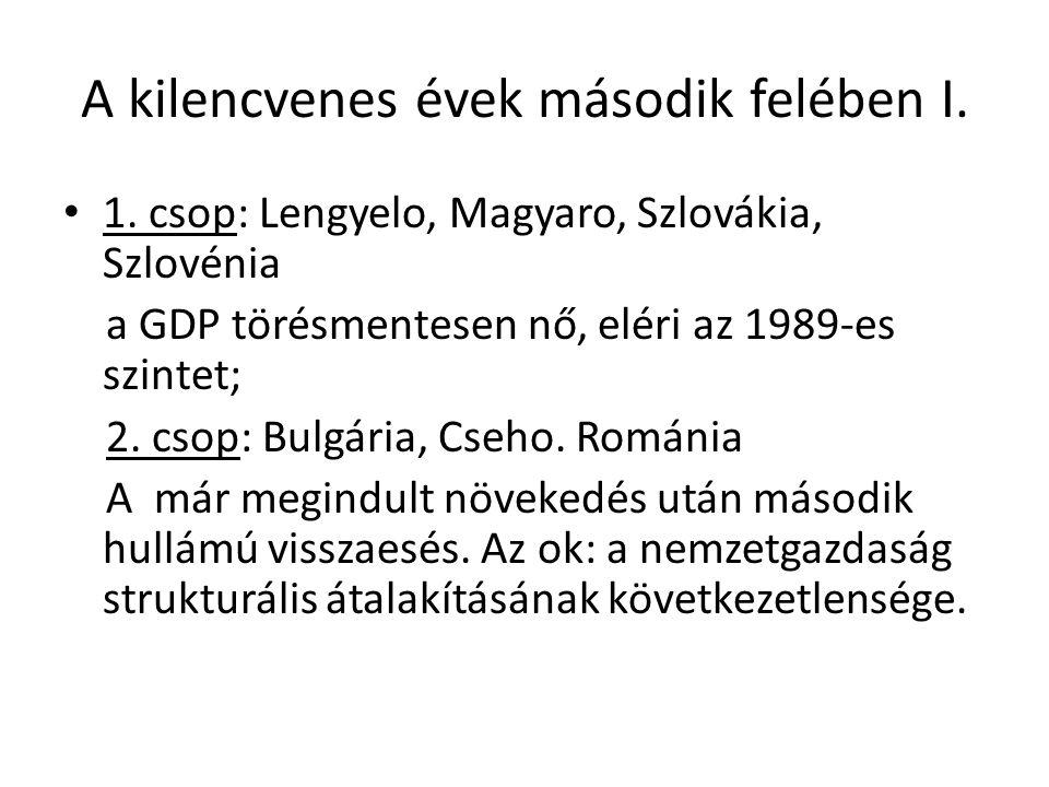 A kilencvenes évek második felében I. 1. csop: Lengyelo, Magyaro, Szlovákia, Szlovénia a GDP törésmentesen nő, eléri az 1989-es szintet; 2. csop: Bulg