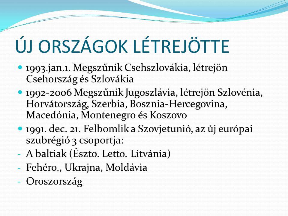 ÚJ ORSZÁGOK LÉTREJÖTTE 1993.jan.1. Megszűnik Csehszlovákia, létrejön Csehország és Szlovákia 1992-2006 Megszűnik Jugoszlávia, létrejön Szlovénia, Horv