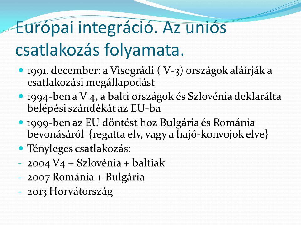 Európai integráció. Az uniós csatlakozás folyamata. 1991. december: a Visegrádi ( V-3) országok aláírják a csatlakozási megállapodást 1994-ben a V 4,