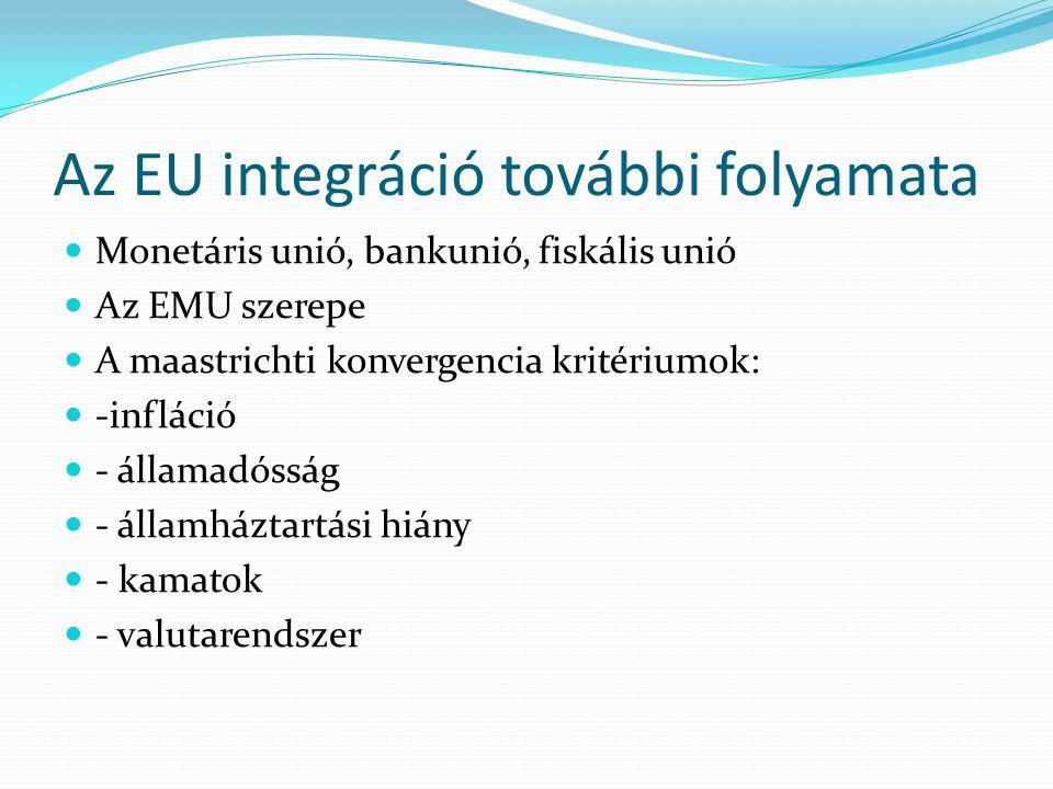 Az EU integráció további folyamata Monetáris unió, bankunió, fiskális unió Az EMU szerepe A maastrichti konvergencia kritériumok: -infláció - államadó