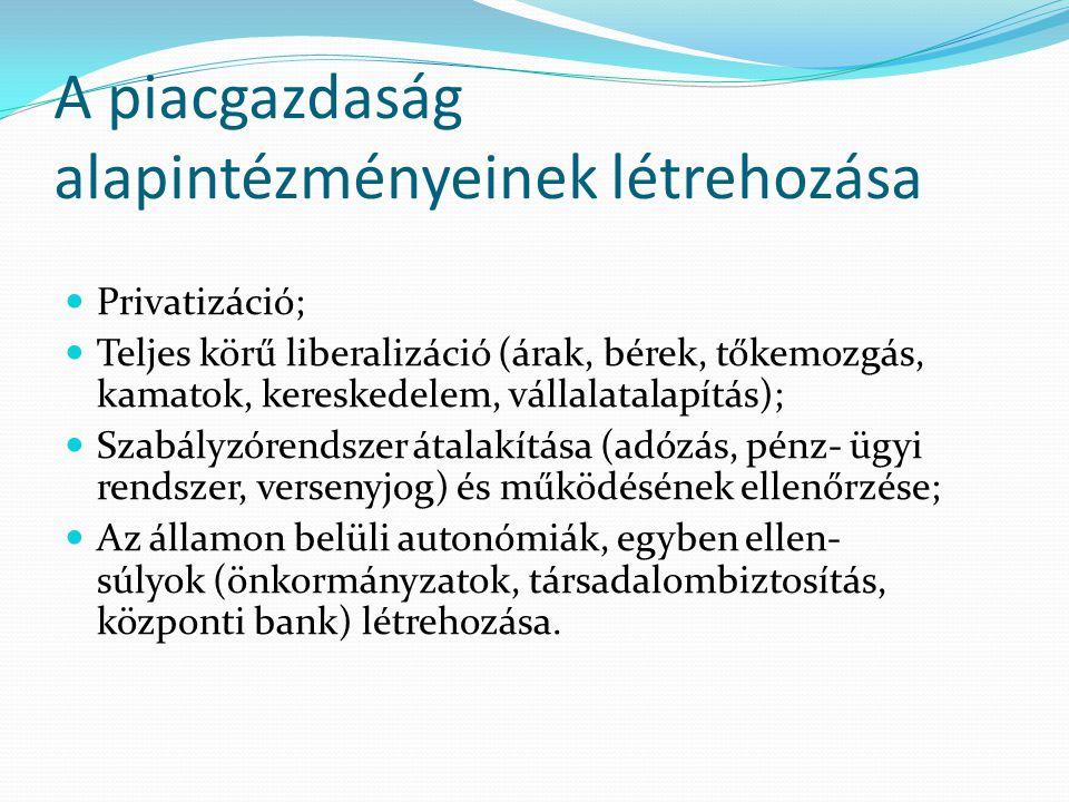 A piacgazdaság alapintézményeinek létrehozása Privatizáció; Teljes körű liberalizáció (árak, bérek, tőkemozgás, kamatok, kereskedelem, vállalatalapítá