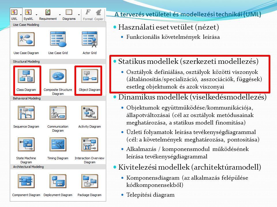A tervezés vetületei és modellezési technikái (UML) Használati eset vetület (nézet) Funkcionális követelmények leírása Statikus modellek (szerkezeti m
