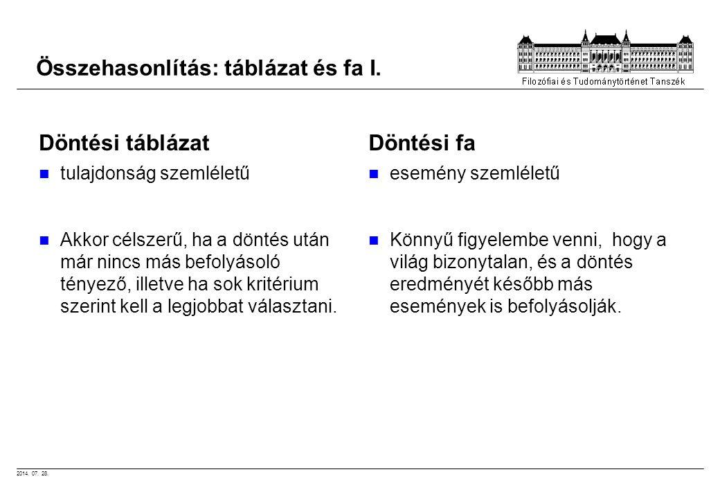 2014. 07. 28. Összehasonlítás: táblázat és fa I. Döntési táblázat tulajdonság szemléletű Akkor célszerű, ha a döntés után már nincs más befolyásoló té
