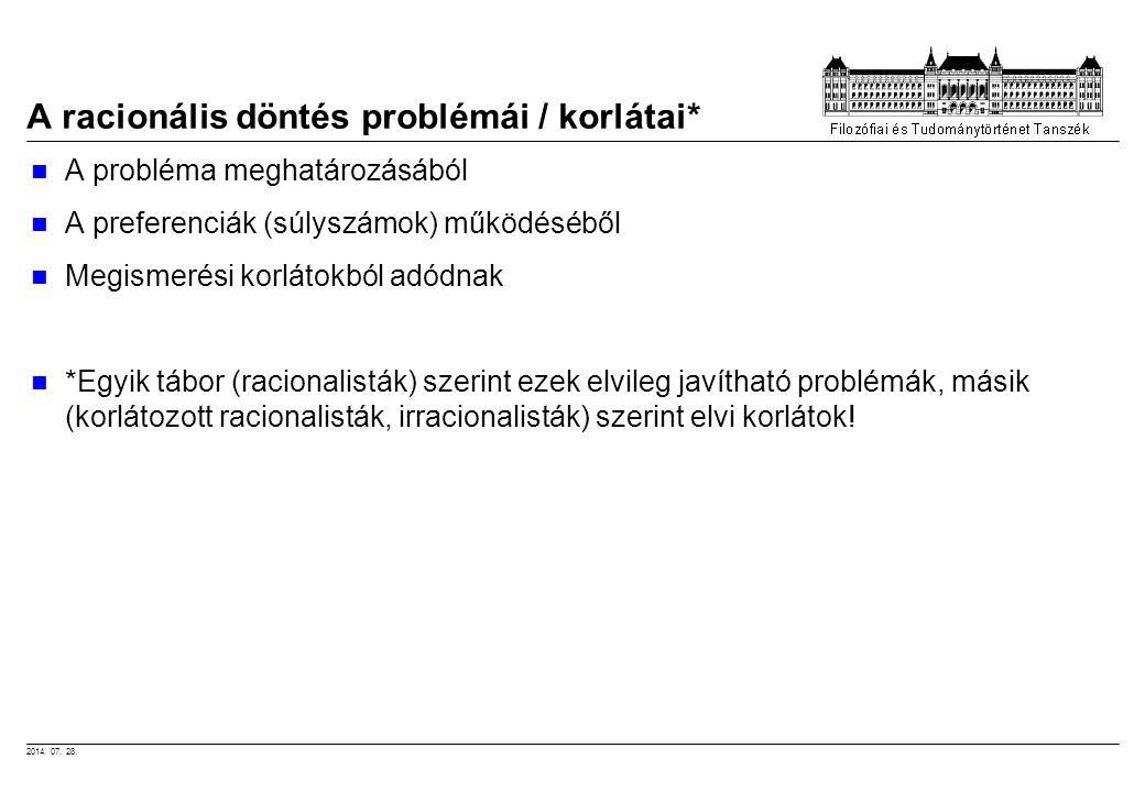 2014. 07. 28. A racionális döntés problémái / korlátai* A probléma meghatározásából A preferenciák (súlyszámok) működéséből Megismerési korlátokból ad