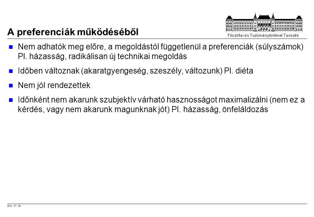 2014. 07. 28. A preferenciák működéséből Nem adhatók meg előre, a megoldástól függetlenül a preferenciák (súlyszámok) Pl. házasság, radikálisan új tec