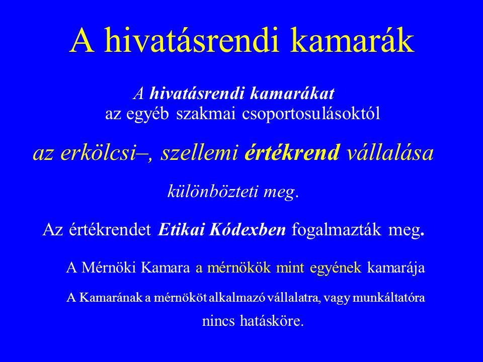 A szereplők Panaszos (magánszemély, szerv, kamarai tag, stb.) Panaszolt (kamarai tag) Eljáró szerv első fokon a területi kamara etikai- fegyelmi bizottsága (Pl.
