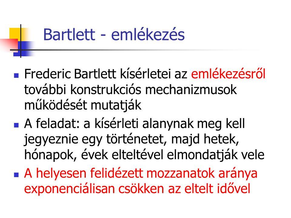 Bartlett - emlékezés Frederic Bartlett kísérletei az emlékezésről további konstrukciós mechanizmusok működését mutatják A feladat: a kísérleti alanynak meg kell jegyeznie egy történetet, majd hetek, hónapok, évek elteltével elmondatják vele A helyesen felidézett mozzanatok aránya exponenciálisan csökken az eltelt idővel