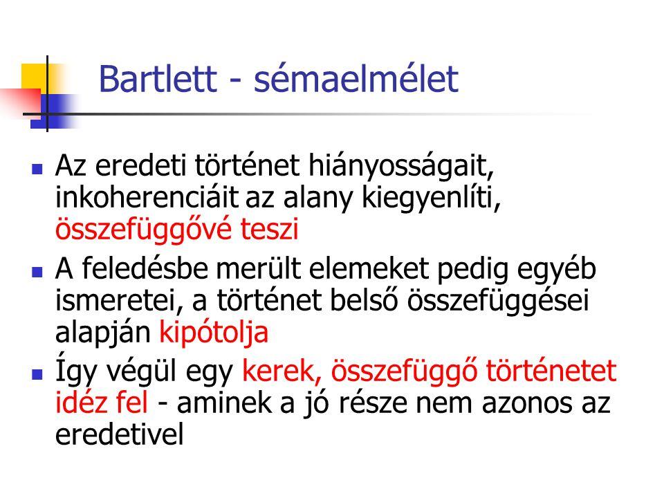 Bartlett - sémaelmélet Az eredeti történet hiányosságait, inkoherenciáit az alany kiegyenlíti, összefüggővé teszi A feledésbe merült elemeket pedig egyéb ismeretei, a történet belső összefüggései alapján kipótolja Így végül egy kerek, összefüggő történetet idéz fel - aminek a jó része nem azonos az eredetivel