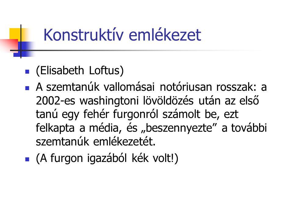 Konstruktív emlékezet (Elisabeth Loftus) A szemtanúk vallomásai notóriusan rosszak: a 2002-es washingtoni lövöldözés után az első tanú egy fehér furgo