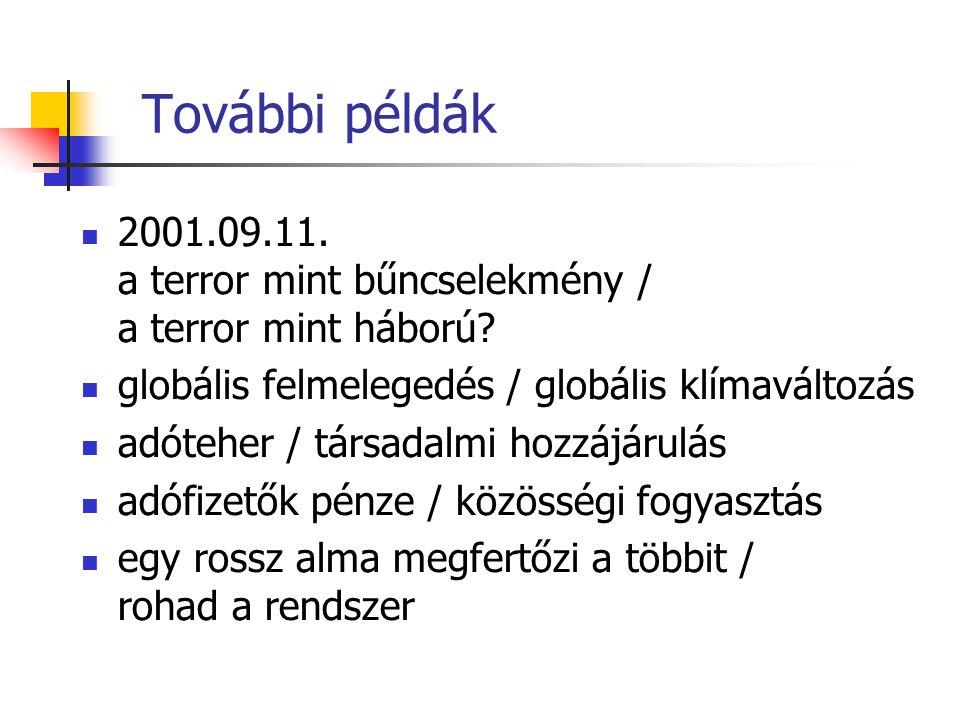 További példák 2001.09.11. a terror mint bűncselekmény / a terror mint háború? globális felmelegedés / globális klímaváltozás adóteher / társadalmi ho