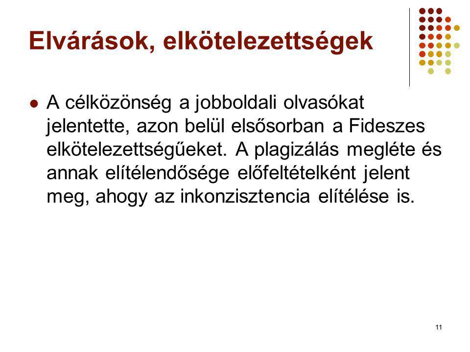 11 Elvárások, elkötelezettségek A célközönség a jobboldali olvasókat jelentette, azon belül elsősorban a Fideszes elkötelezettségűeket. A plagizálás m