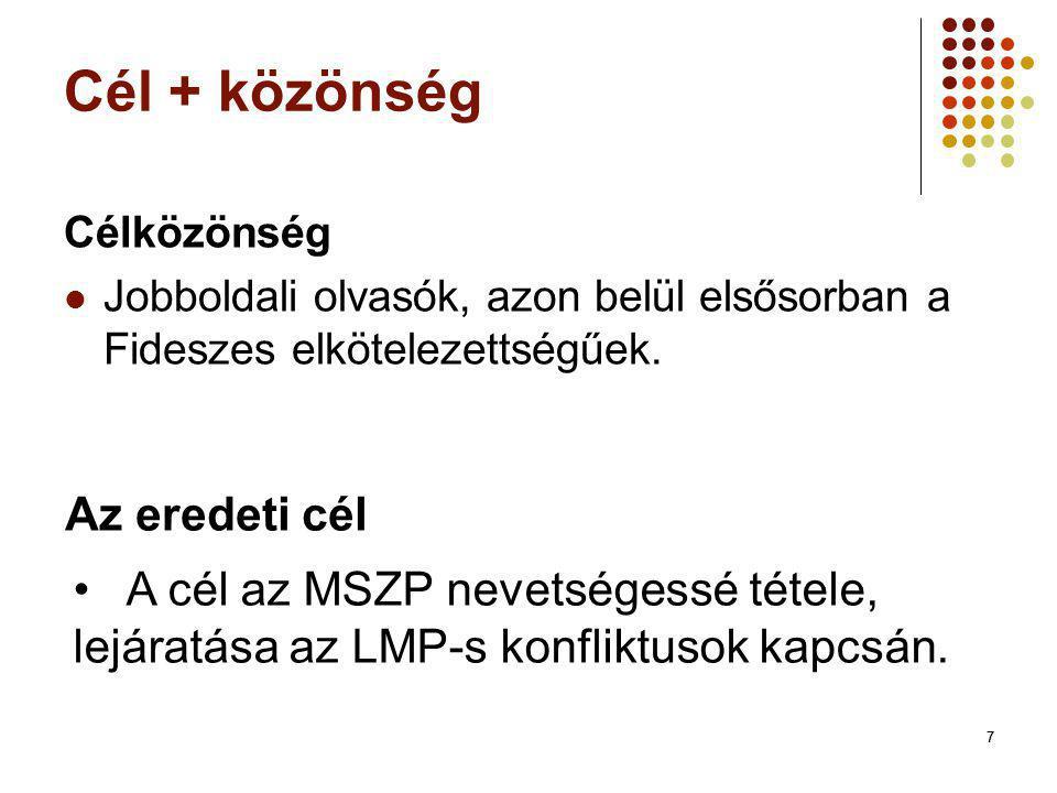 77 Cél + közönség Célközönség Jobboldali olvasók, azon belül elsősorban a Fideszes elkötelezettségűek. Az eredeti cél A cél az MSZP nevetségessé tétel