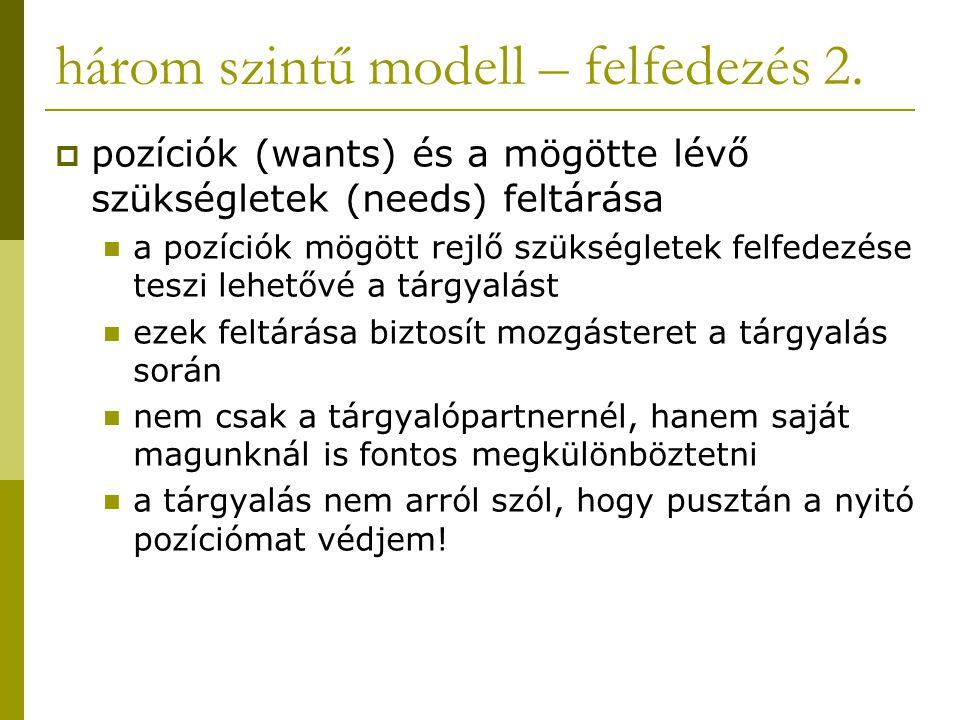 három szintű modell – felfedezés 2.  pozíciók (wants) és a mögötte lévő szükségletek (needs) feltárása a pozíciók mögött rejlő szükségletek felfedezé