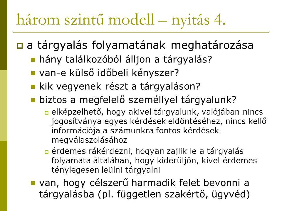 három szintű modell – nyitás 4.  a tárgyalás folyamatának meghatározása hány találkozóból álljon a tárgyalás? van-e külső időbeli kényszer? kik vegye