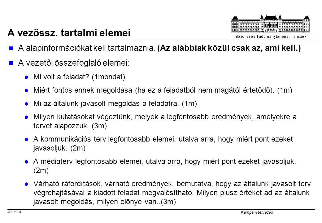 2014.07. 28. Kampánytervezés A vezössz. tartalmi elemei A alapinformációkat kell tartalmaznia.