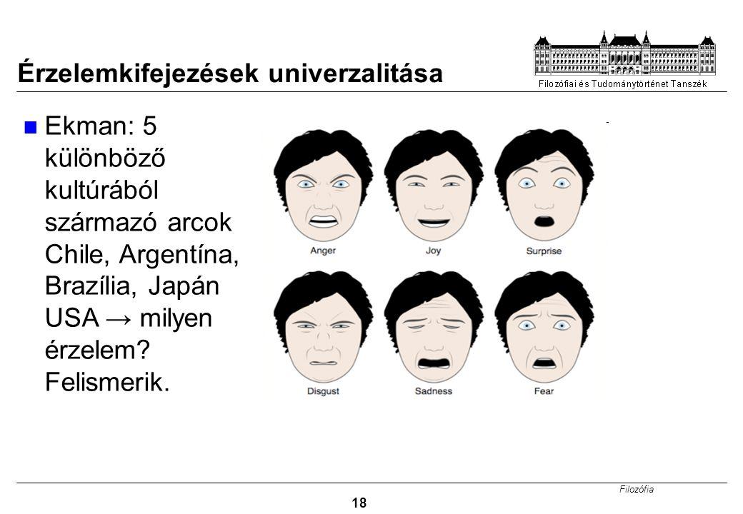 Filozófia 18 Érzelemkifejezések univerzalitása Ekman: 5 különböző kultúrából származó arcok Chile, Argentína, Brazília, Japán USA → milyen érzelem? Fe