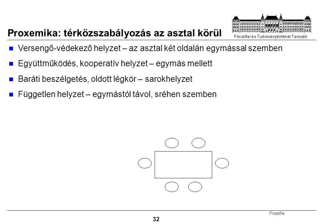 Filozófia 32 Proxemika: térközszabályozás az asztal körül Versengő-védekező helyzet – az asztal két oldalán egymással szemben Együttműködés, kooperatí