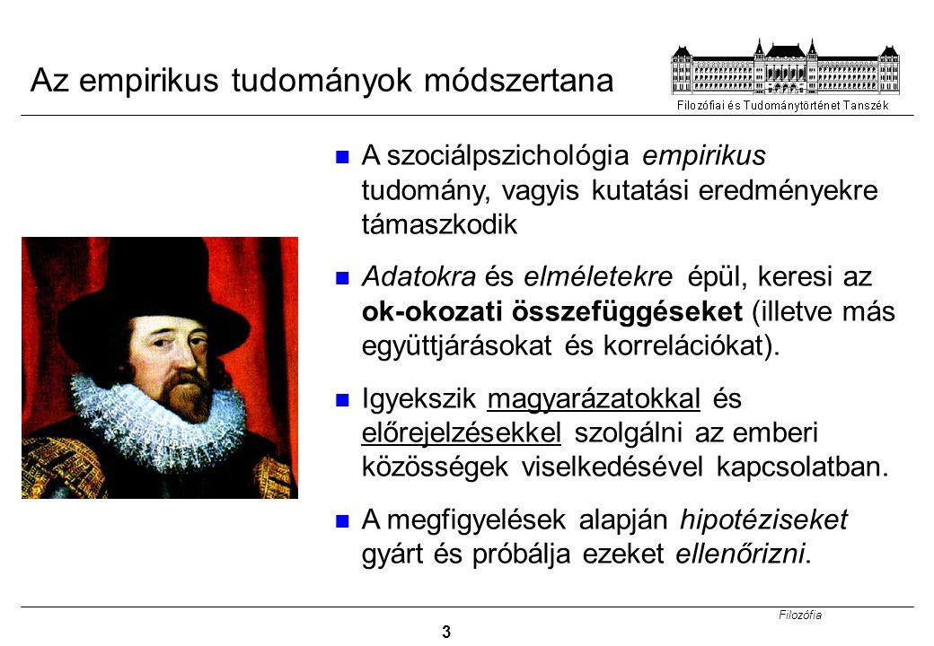 Filozófia 3 Az empirikus tudományok módszertana A szociálpszichológia empirikus tudomány, vagyis kutatási eredményekre támaszkodik Adatokra és elmélet