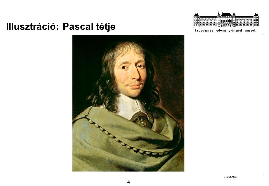 Filozófia 5 Illusztráció: Pascal tétje A cél előre látható nyereségünket maximalizálni és előre látható veszteségünket minimalizálni.
