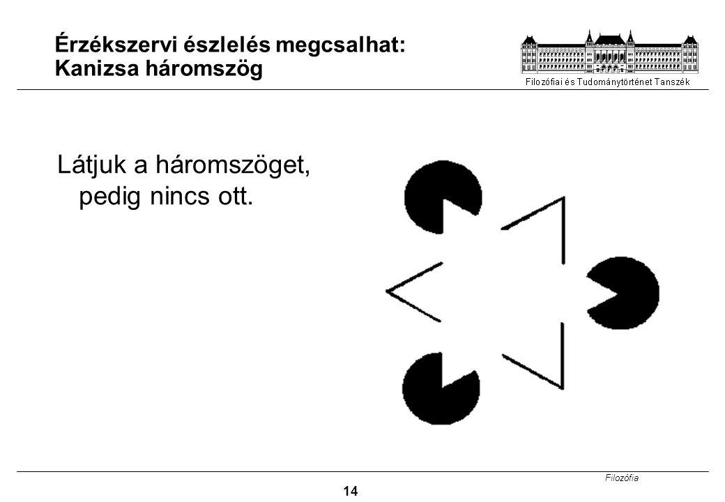 Filozófia 14 Érzékszervi észlelés megcsalhat: Kanizsa háromszög Látjuk a háromszöget, pedig nincs ott.