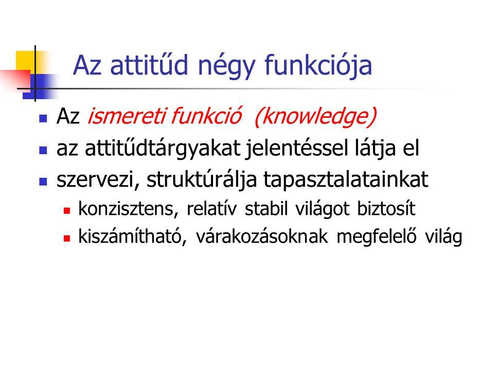 Az attitűd négy funkciója Az ismereti funkció (knowledge) az attitűdtárgyakat jelentéssel látja el szervezi, struktúrálja tapasztalatainkat konziszten