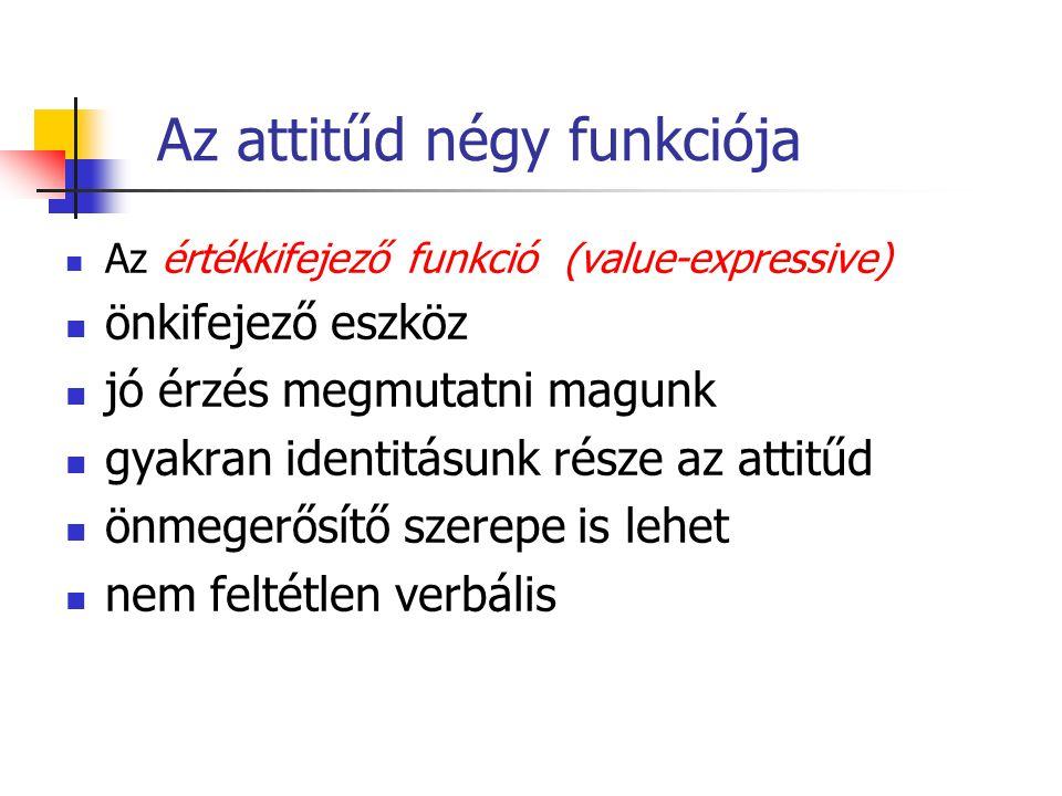 Az attitűd négy funkciója Az értékkifejező funkció (value-expressive) önkifejező eszköz jó érzés megmutatni magunk gyakran identitásunk része az attit