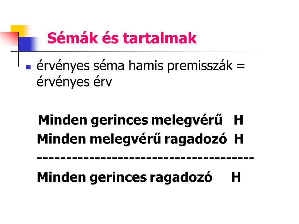 Sémák és tartalmak érvényes séma hamis premisszák = érvényes érv Minden gerinces melegvérű H Minden melegvérű ragadozó H -------------------------------------- Minden gerinces ragadozó H