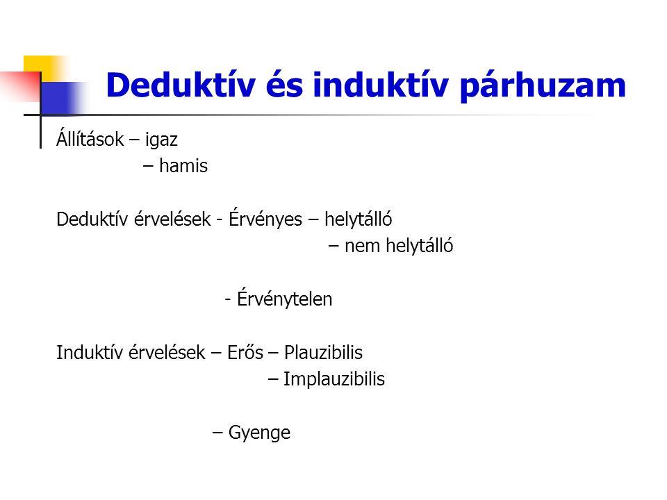 Deduktív és induktív párhuzam Állítások – igaz – hamis Deduktív érvelések - Érvényes – helytálló – nem helytálló - Érvénytelen Induktív érvelések – Erős – Plauzibilis – Implauzibilis – Gyenge
