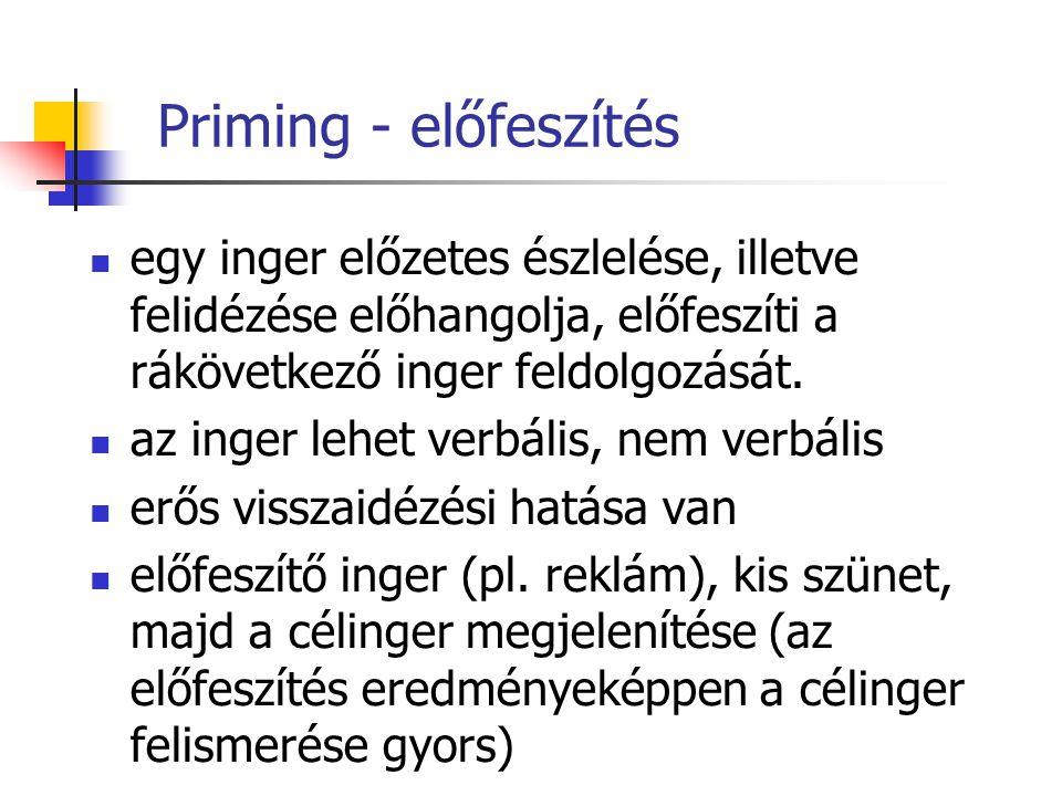 Priming - előfeszítés egy inger előzetes észlelése, illetve felidézése előhangolja, előfeszíti a rákövetkező inger feldolgozását. az inger lehet verbá