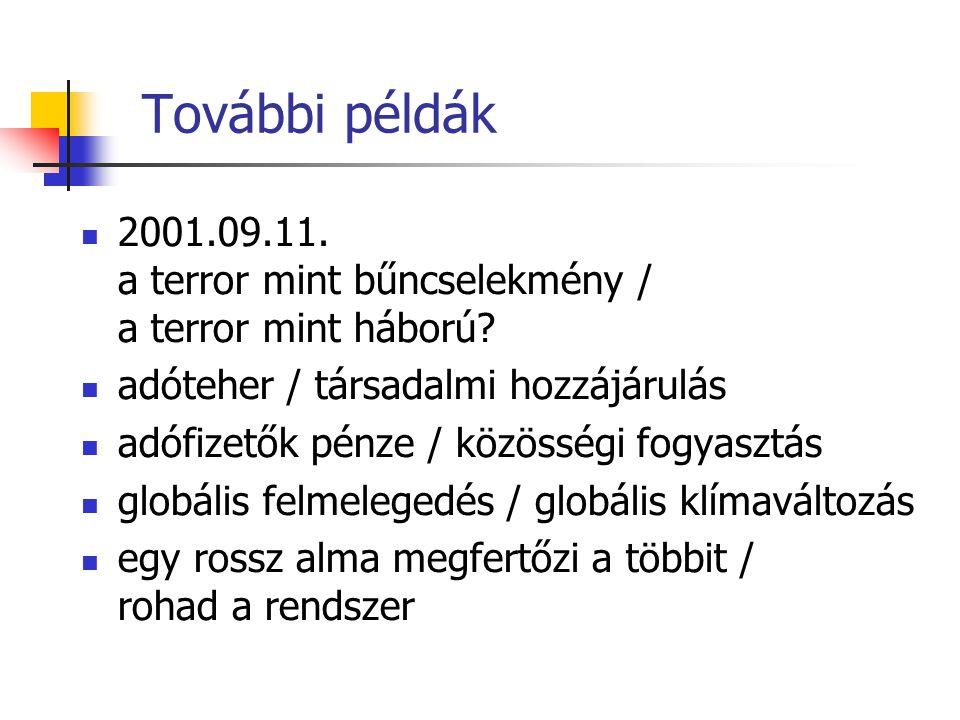 További példák 2001.09.11. a terror mint bűncselekmény / a terror mint háború? adóteher / társadalmi hozzájárulás adófizetők pénze / közösségi fogyasz