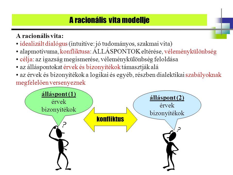 A racionális vita modellje A racionális vita: idealizált dialógus (intuitíve: jó tudományos, szakmai vita) alapmotívuma, konfliktusa: ÁLLÁSPONTOK elté