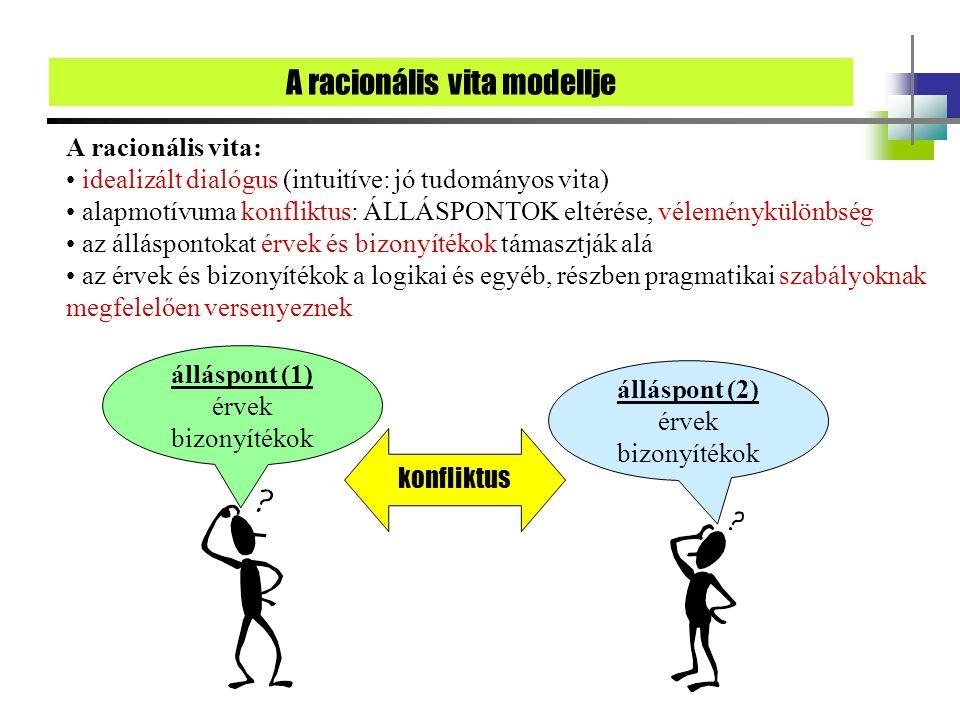 A racionális vita modellje A racionális vita: idealizált dialógus (intuitíve: jó tudományos vita) alapmotívuma konfliktus: ÁLLÁSPONTOK eltérése, véleménykülönbség az álláspontokat érvek és bizonyítékok támasztják alá az érvek és bizonyítékok a logikai és egyéb, részben pragmatikai szabályoknak megfelelően versenyeznek konfliktus álláspont (1) érvek bizonyítékok álláspont (2) érvek bizonyítékok