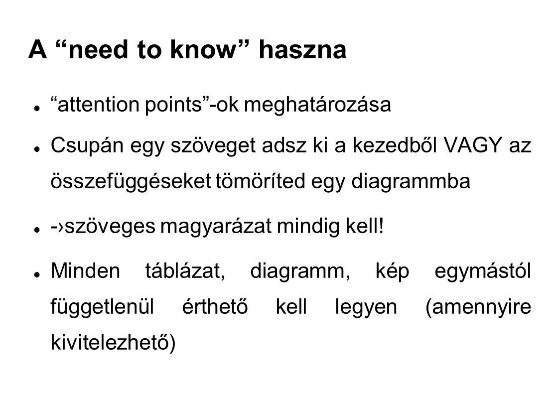 """A """"need to know"""" haszna """"attention points""""-ok meghatározása Csupán egy szöveget adsz ki a kezedből VAGY az összefüggéseket tömöríted egy diagrammba -›"""