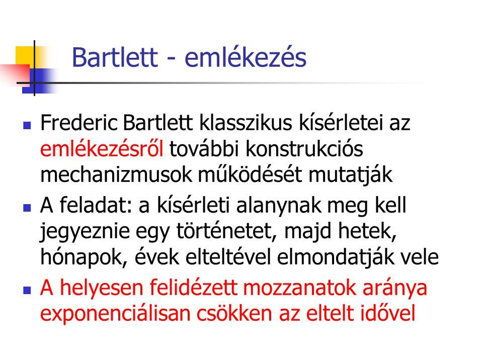 Bartlett - emlékezés Frederic Bartlett klasszikus kísérletei az emlékezésről további konstrukciós mechanizmusok működését mutatják A feladat: a kísérleti alanynak meg kell jegyeznie egy történetet, majd hetek, hónapok, évek elteltével elmondatják vele A helyesen felidézett mozzanatok aránya exponenciálisan csökken az eltelt idővel