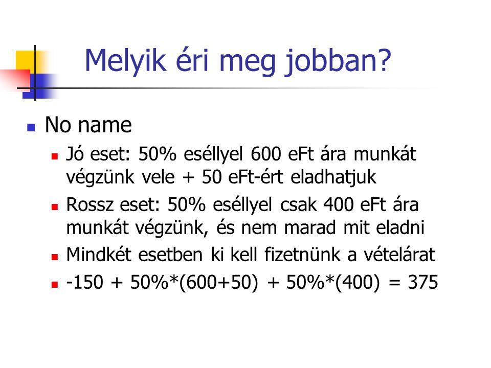 Melyik éri meg jobban? No name Jó eset: 50% eséllyel 600 eFt ára munkát végzünk vele + 50 eFt-ért eladhatjuk Rossz eset: 50% eséllyel csak 400 eFt ára