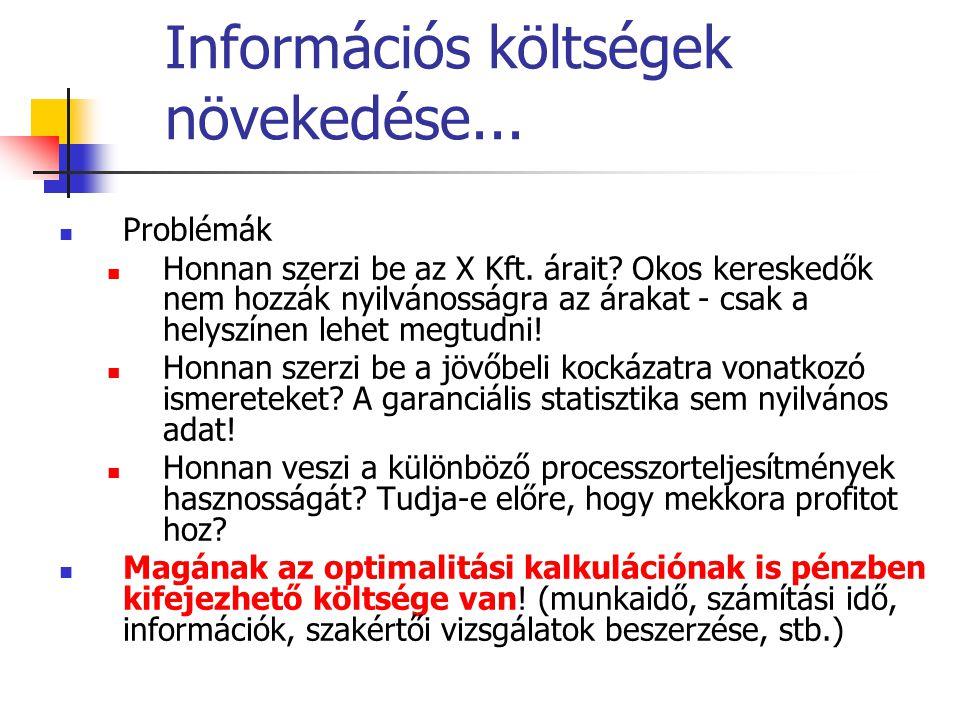 Információs költségek növekedése... Problémák Honnan szerzi be az X Kft. árait? Okos kereskedők nem hozzák nyilvánosságra az árakat - csak a helyszíne