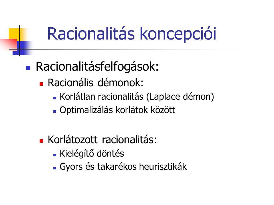 Racionalitás koncepciói Racionalitásfelfogások: Racionális démonok: Korlátlan racionalitás (Laplace démon) Optimalizálás korlátok között Korlátozott r