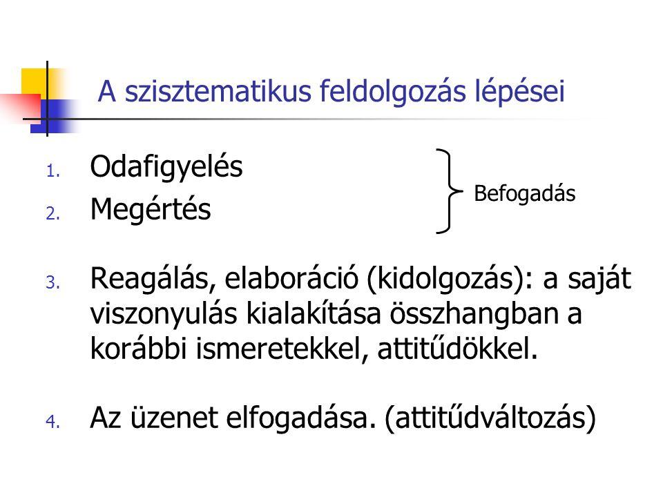 A szisztematikus feldolgozás lépései 1. Odafigyelés 2. Megértés 3. Reagálás, elaboráció (kidolgozás): a saját viszonyulás kialakítása összhangban a ko