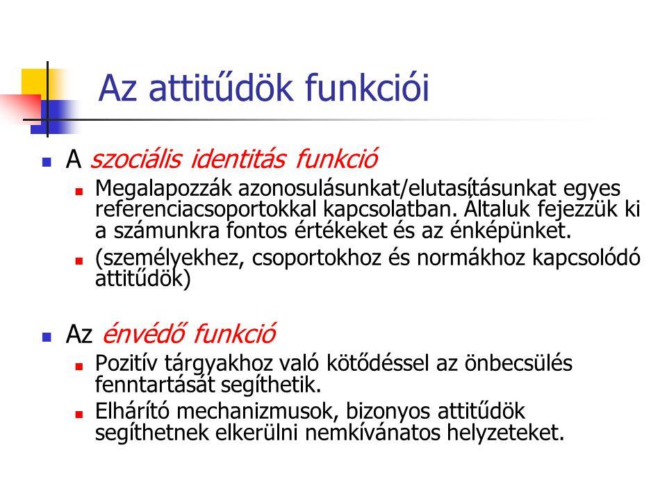 Az attitűdök funkciói A szociális identitás funkció Megalapozzák azonosulásunkat/elutasításunkat egyes referenciacsoportokkal kapcsolatban. Általuk fe