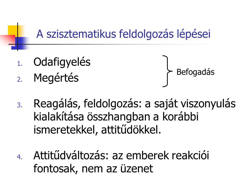 A szisztematikus feldolgozás lépései 1. Odafigyelés 2. Megértés 3. Reagálás, feldolgozás: a saját viszonyulás kialakítása összhangban a korábbi ismere