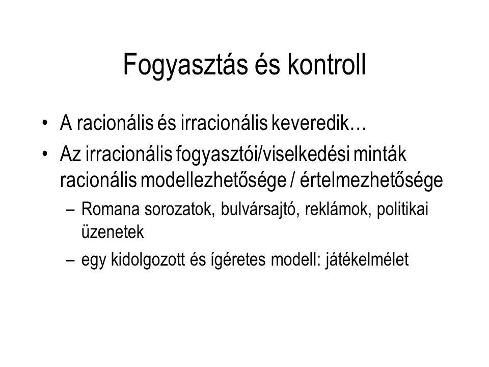 Fogyasztás és kontroll A racionális és irracionális keveredik… Az irracionális fogyasztói/viselkedési minták racionális modellezhetősége / értelmezhet