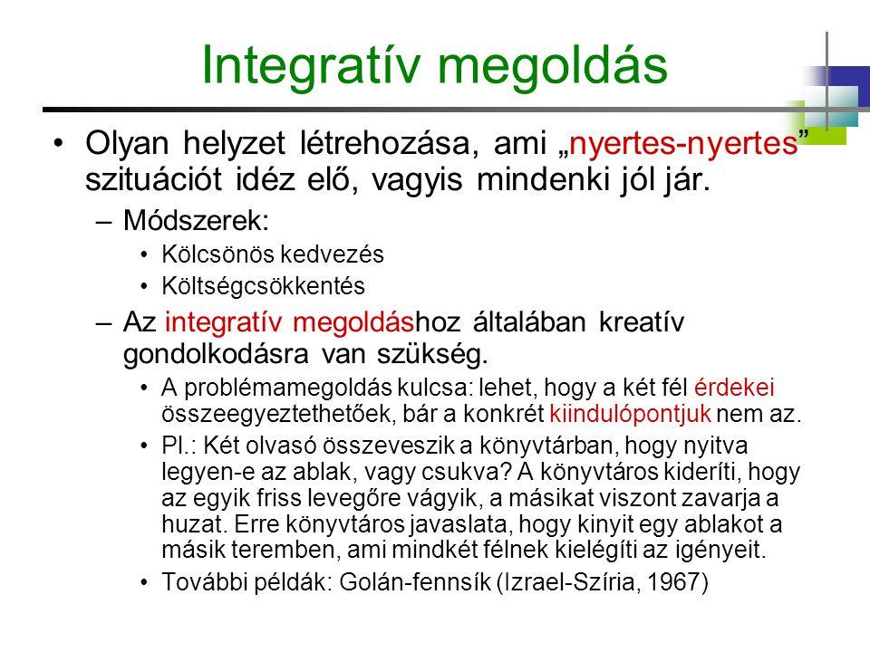 """Integratív megoldás Olyan helyzet létrehozása, ami """"nyertes-nyertes szituációt idéz elő, vagyis mindenki jól jár."""