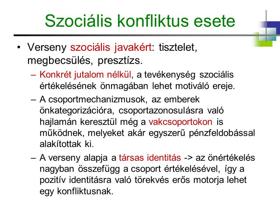 Szociális konfliktus esete Verseny szociális javakért: tisztelet, megbecsülés, presztízs.