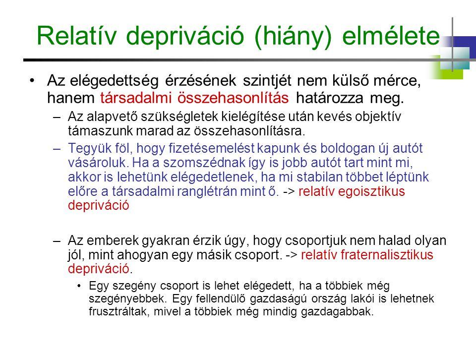 Relatív depriváció (hiány) elmélete Az elégedettség érzésének szintjét nem külső mérce, hanem társadalmi összehasonlítás határozza meg.
