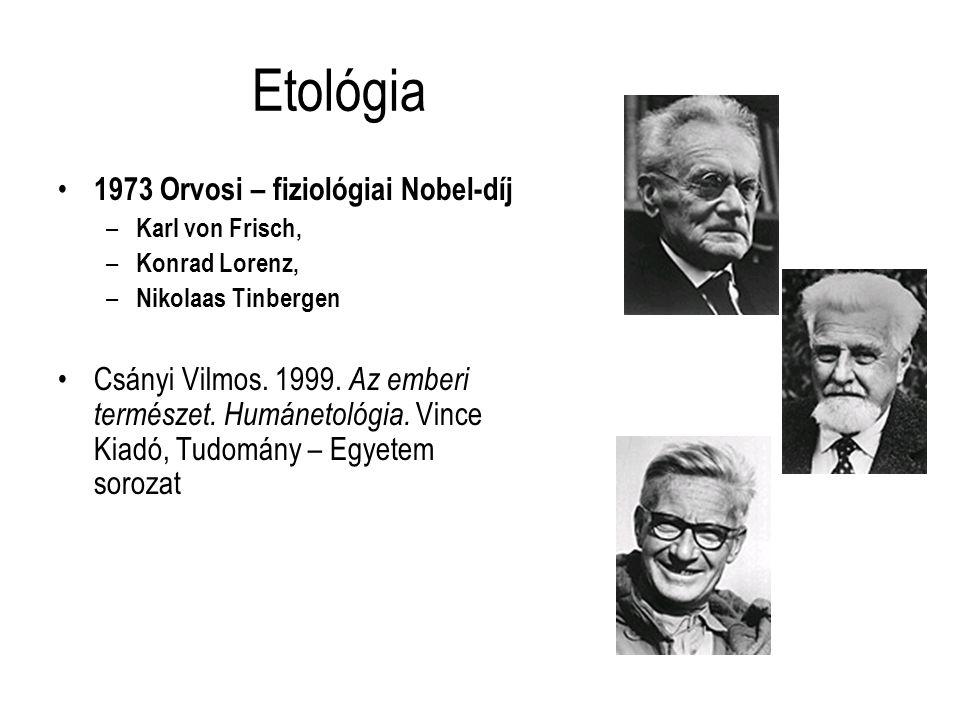 Etológia 1973 Orvosi – fiziológiai Nobel-díj – Karl von Frisch, – Konrad Lorenz, – Nikolaas Tinbergen Csányi Vilmos. 1999. Az emberi természet. Humáne