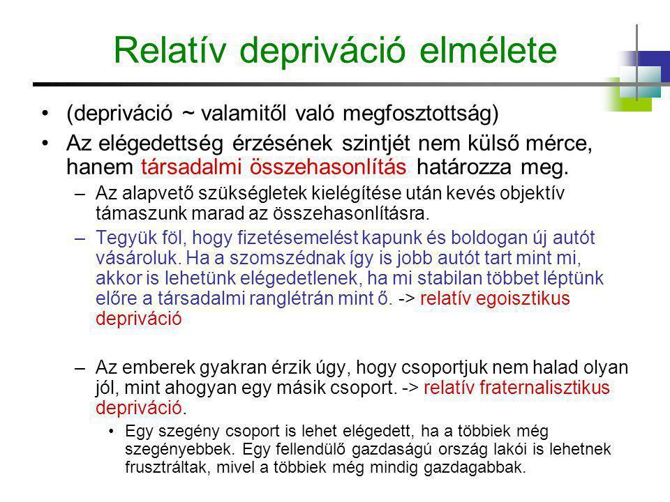 Relatív depriváció elmélete (depriváció ~ valamitől való megfosztottság) Az elégedettség érzésének szintjét nem külső mérce, hanem társadalmi összehas