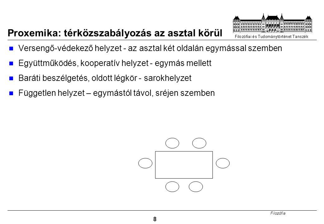 Filozófia 8 Proxemika: térközszabályozás az asztal körül Versengő-védekező helyzet - az asztal két oldalán egymással szemben Együttműködés, kooperatív